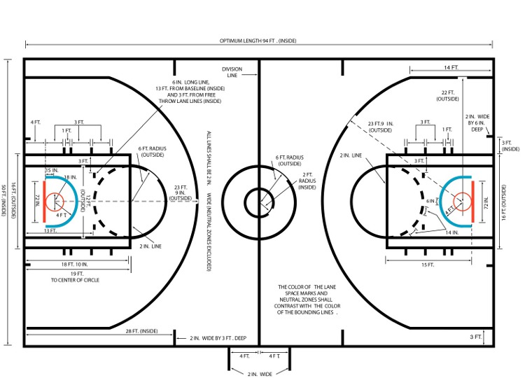 Basket Ball Game Court Markings Painting Vancouver Bc Ahf
